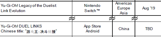 Yu-Gi-Oh! Legacy of the Duelist: Link Evolution for the Nintendo Switch listed for the Americas, Europe, and Asia, and Duel Links listed for China in Konami's FY2020 Q2 financial results presentation